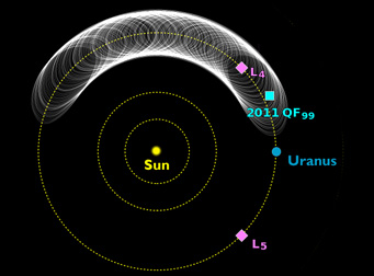 Evolution of Uranus's captured Trojan