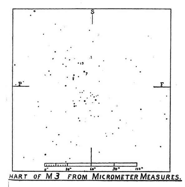 Barnard's Variable original map