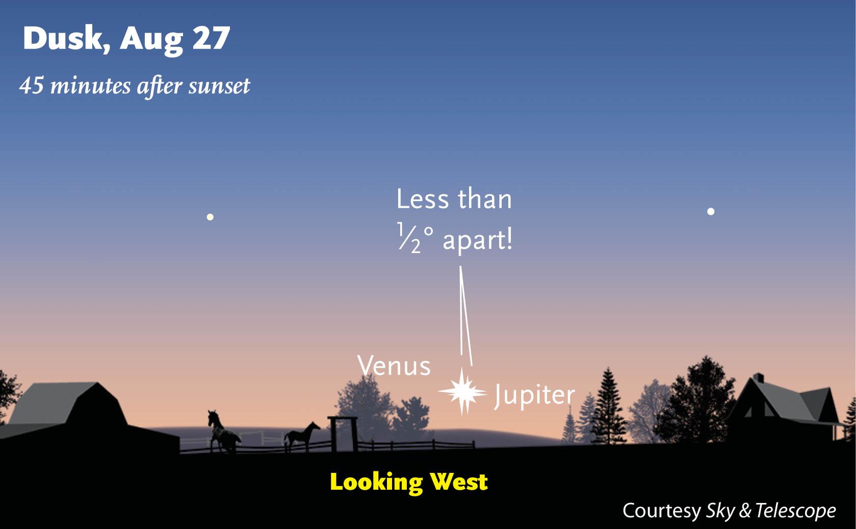 Venus-Jupiter-27Aug2016