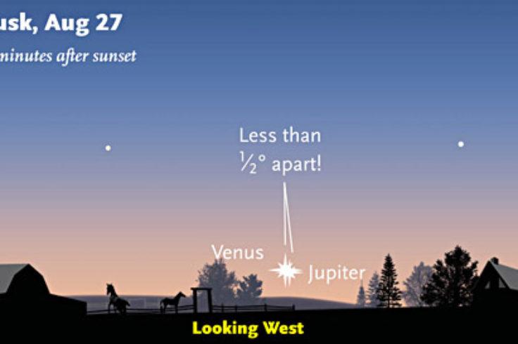 Venus and Jupiter close together