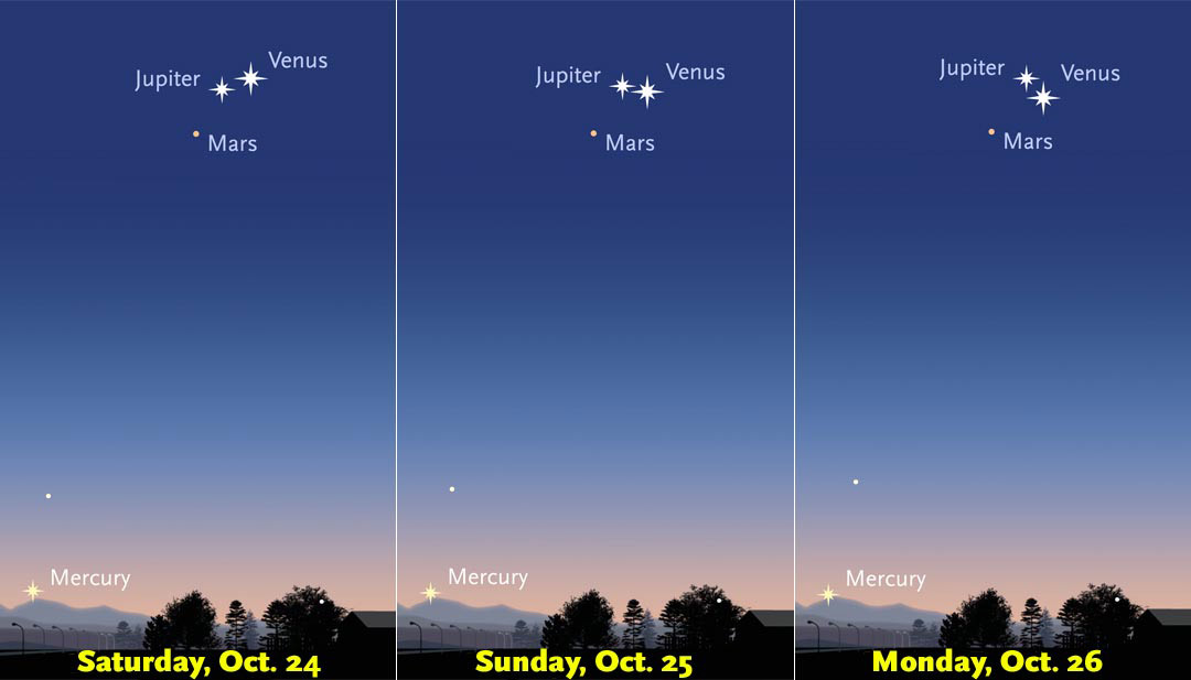 Venus, Jupiter, Mars at dawn Oct. 24-25-26, 2015