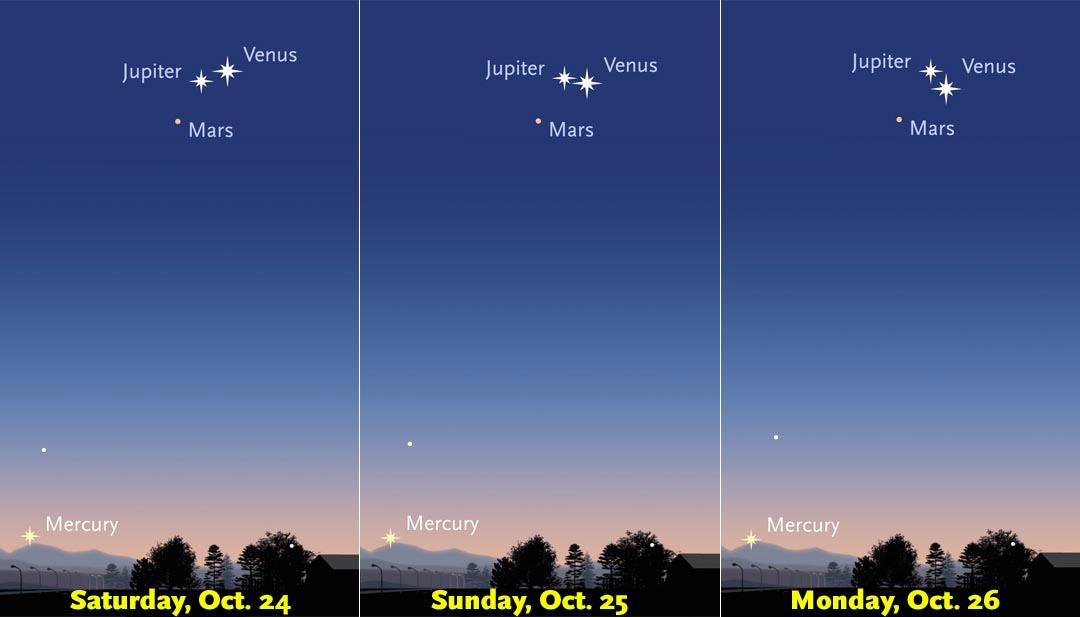 Venus, Jupiter, Mars at dawn Oct. 24-25-26, 2015