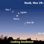 Venus, Jupiter, and a crescent Moon