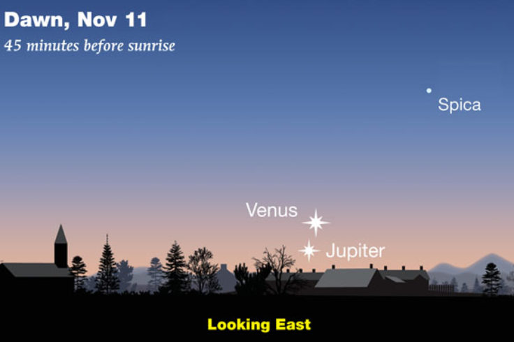 Venus-Jupiter in November 2017