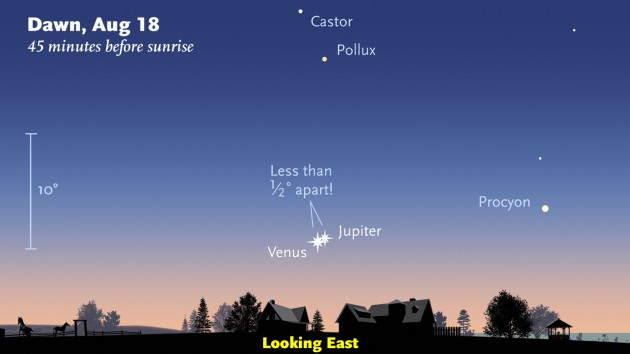 On August 18th, the two brightest planets come together in the predawn sky for their closest pairing since 2000.