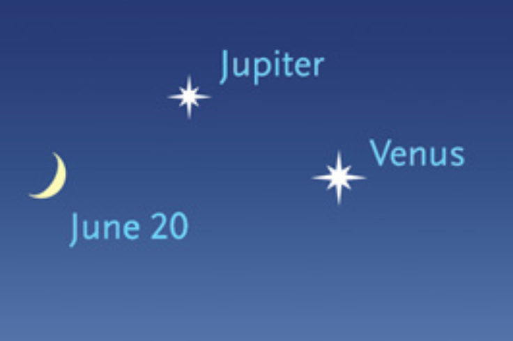 Venus, Jupiter, and Moon converge on June 19-20, 2015
