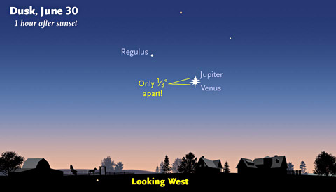 """In early evening on June 30th, all eyes will be on Venus and Jupiter, which create a dramatic """"double star"""" in the western sky after sunset.Sky & Telescope diagram"""