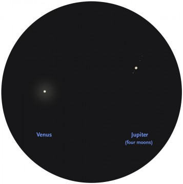 This is how Venus and Jupiter will appear as seen through a low-power telescope (at a magnification of about 50×) on the morning of August 18th.Credit: Sky & Telescope / Stellarium