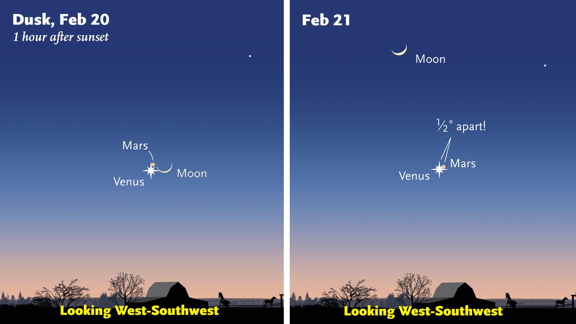 Venus, Jupiter and Mars cross paths in pre-Halloween