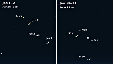 Venus, Mars, and the Moon in January 2017
