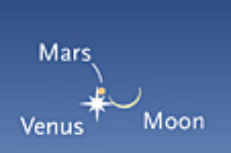 Venus, Mars, and the Moon this week