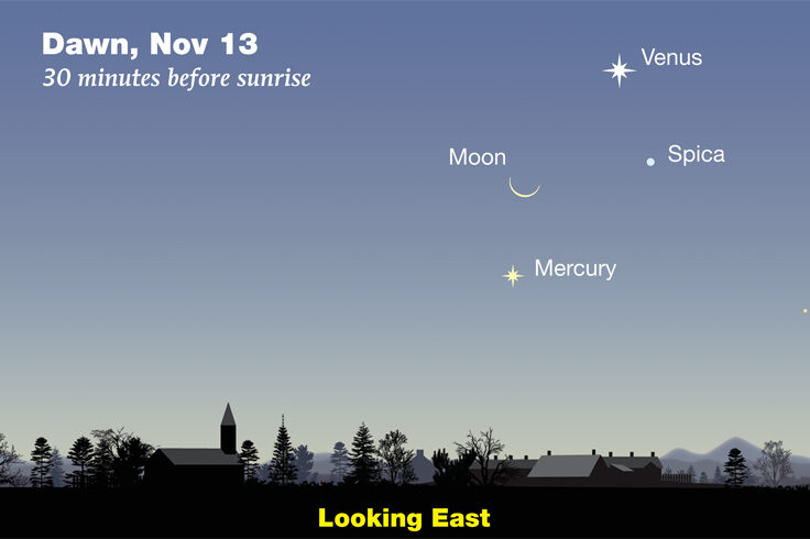 Venus and Mercury on Nov 13th