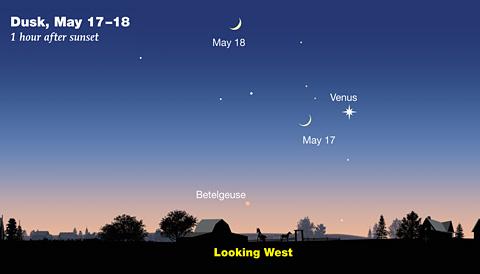Venus and Moon, May17-18