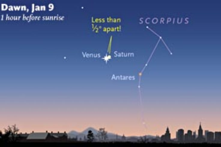 Venus-Saturn pairing on January 9, 2016.