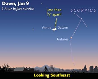 Venus-Saturn pairing on January 9, 2016.