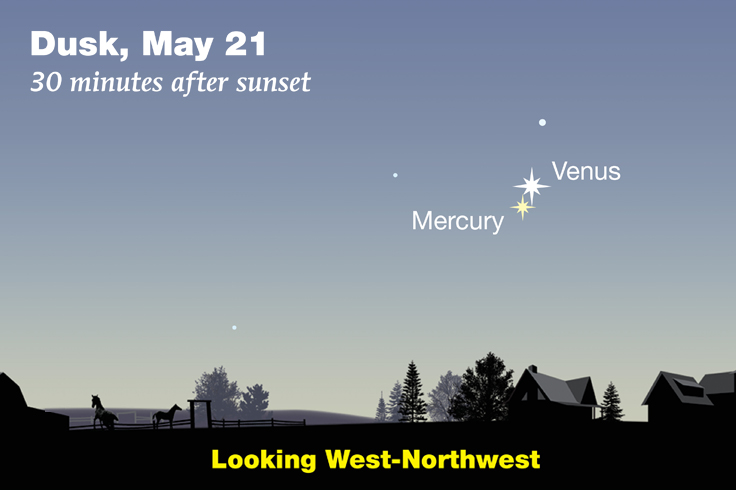 Venus & Mercury on May 21 2020
