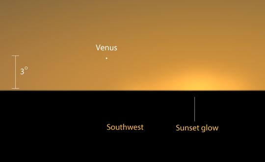How low can you go? Watch for Venus right after sunset this month.