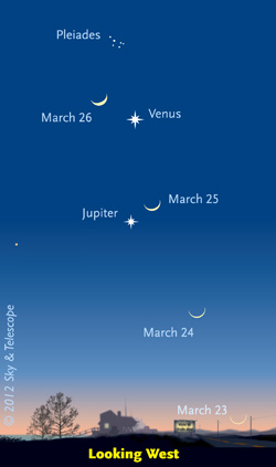 Venus, Juptier, and Moon, March 2012