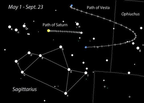 Vesta hangs with Saturn