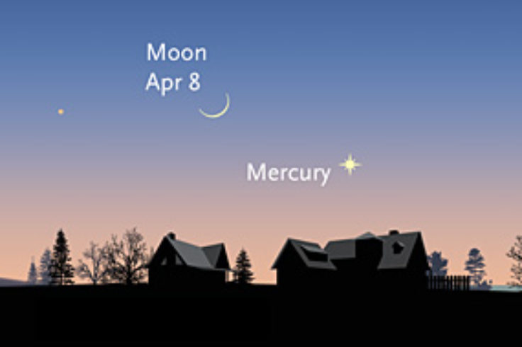 Viewing Mercury in April 2016