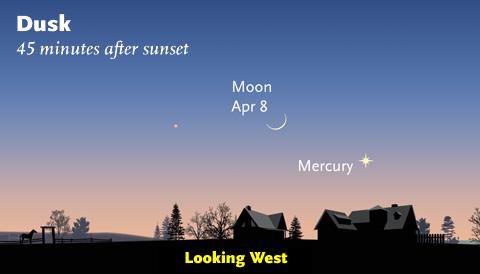 Viewing Mercury in April 2016