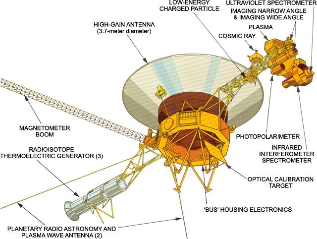 Voyager schematic