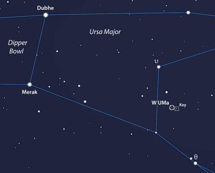 W UMa - Finder chart