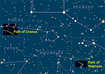 Uranus and Neptune in 2014