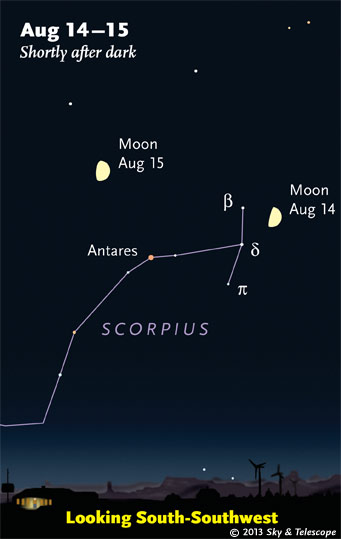 Moon and Scorpius