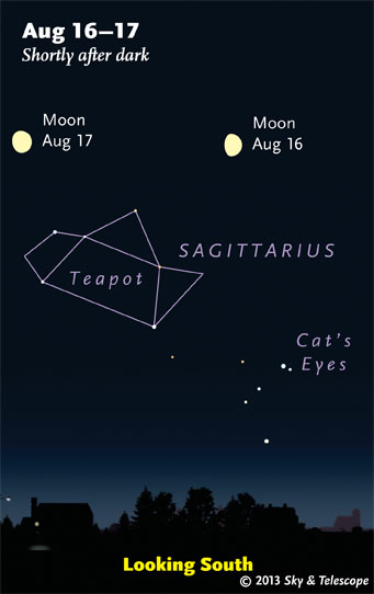 Moon over Sagittarius