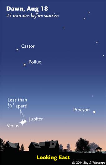 Venus and Jupiter in conjunction, Aug. 18, 2014