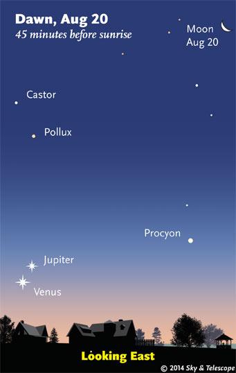 Venus and Jupiter just past conjunction.