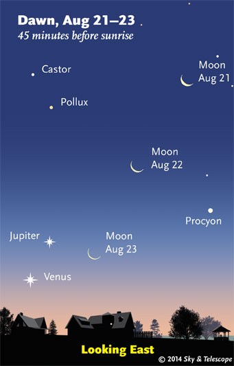 Moon, Venus, and Jupiter form a triangle at dawn August 23, 2014
