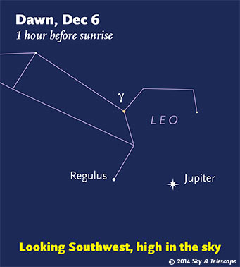 Jupiter and Regulus in the dawn, early December 2014.