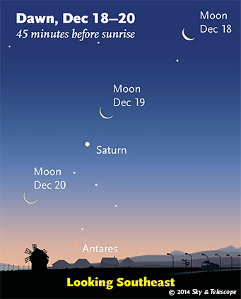 Moon and Saturn at dawn, Dec. 18 - 20, 2014