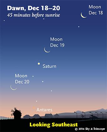 Moon and Saturn at dawn, Dec. 18 - 20, 2014