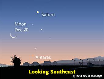 Moon and Saturn at dawn, Dec. 20, 2014