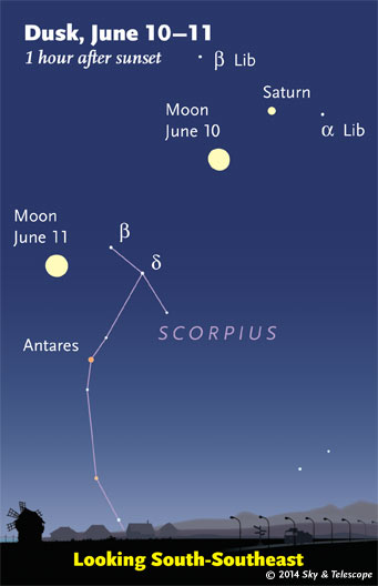 Moon, Saturn, and Antares