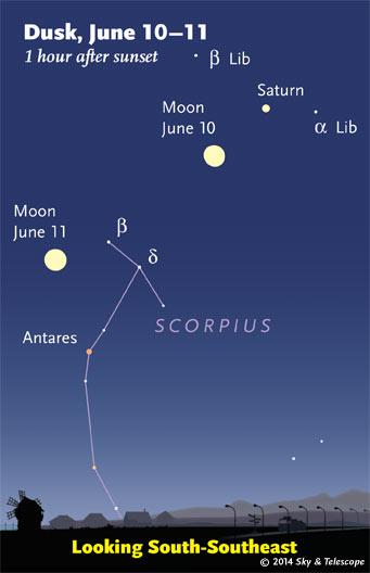 Moon, Saturn, and Antares