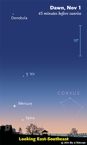 Mercury in its best dawn display for 2014 (Nov. 1)