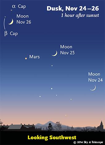 Moon and Mars in twilight, Nov. 24-26, 2014