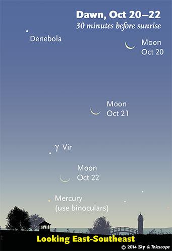 Waning crescent Moon and faint Mercury at dawn, Oct. 20-22, 2014