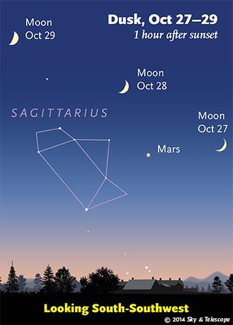 The waxing crescent Moon passes Mars in twilight, Oct. 27-28, 2014.