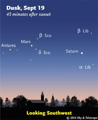 Saturn, Mars and Antares at dusk