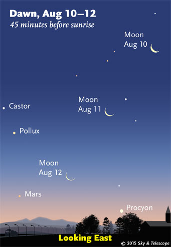 Dawn Moon and Mars, August 10 - 12, 2015