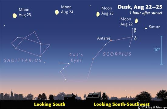 Moon passing stars, Aug. 22-25, 2015