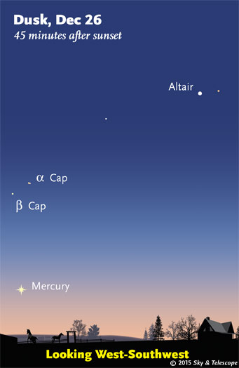 Mercury in twilight, Dec. 26, 2015