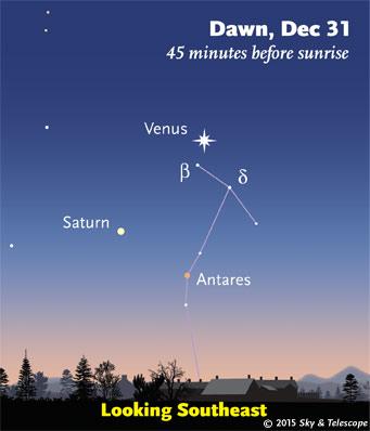 Venus, Saturn, and Antares at dawn, Dec. 31, 2015.