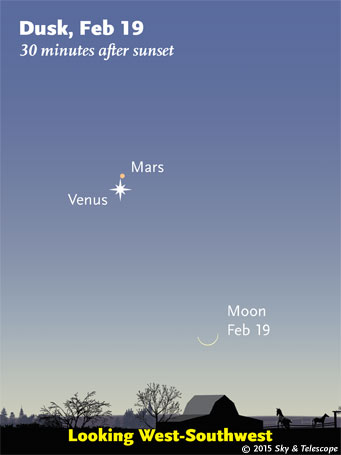 On Thursday the 19th, can you catch the hairline crescent Moon far to the lower right of Venus and Mars? It's only one day old! Bring binoculars.