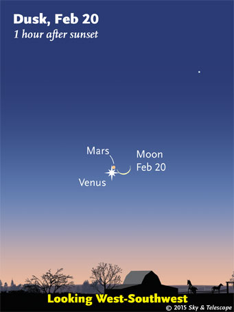 Venus, Mars and the Moon form a tight bunch as twilight fades on Friday, Feb. 20, 2015.